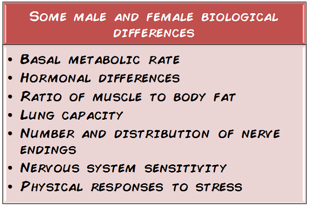 male-female-biological-differences